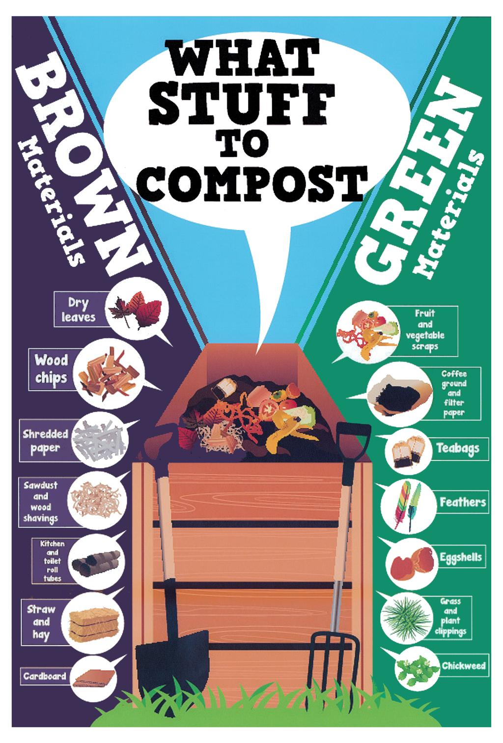 "Poster Image showing example items that are ""Greens"" and ""Browns"" for compost piles."