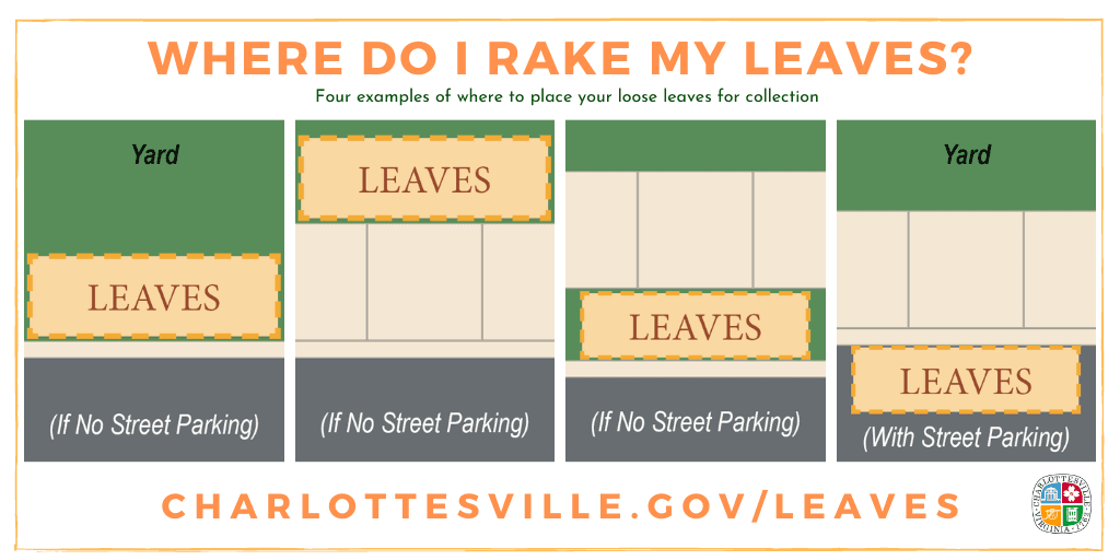 Example images of where to pile leaves for collection. Contact 434-970-3830 for assistance.